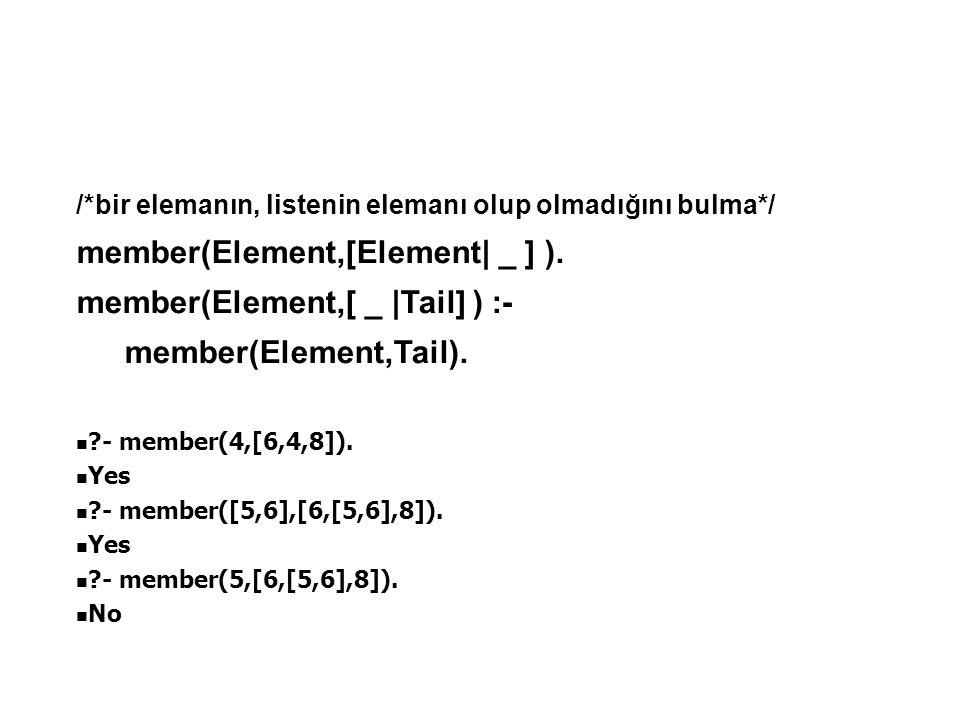member(Element,[Element| _ ] ). member(Element,[ _ |Tail] ) :-